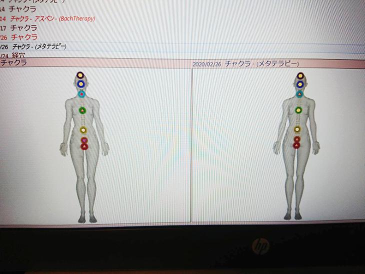 チャクラ診断